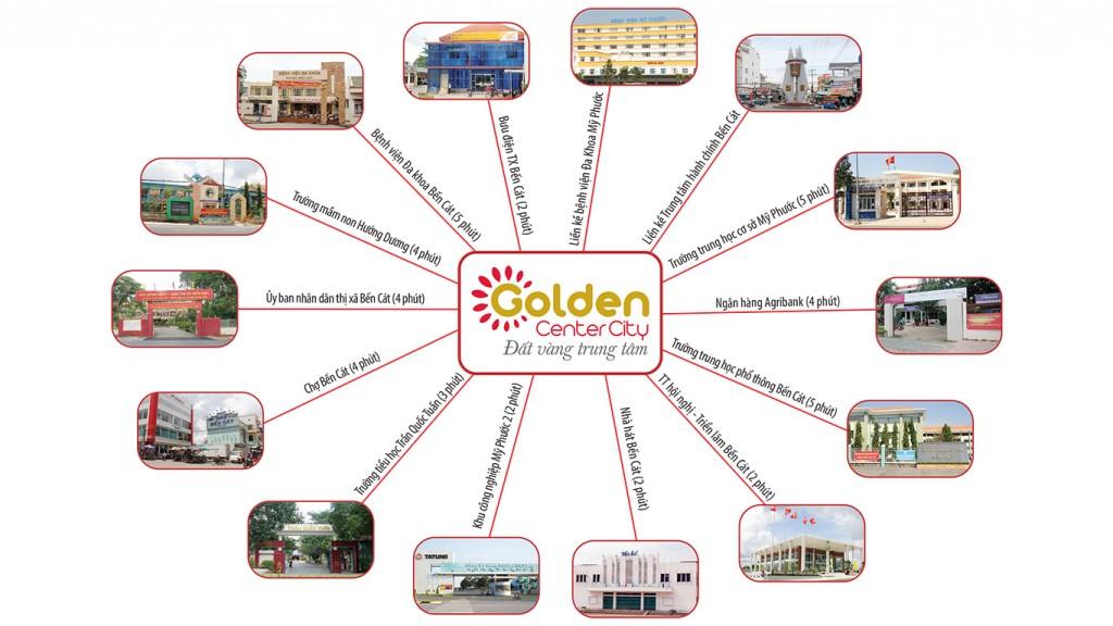 Tiện ích Golden City Bến Cát