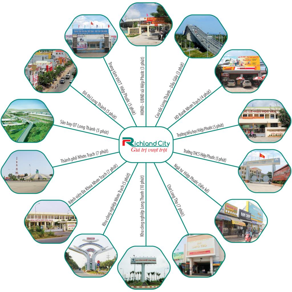 Tiện ích Vàng dự án RichLand City