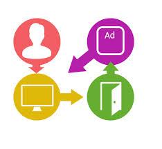 Nên làm website dự án cho Marketing bất động sản hơn hay là xây dựng website thương hiệu cá nhân ?