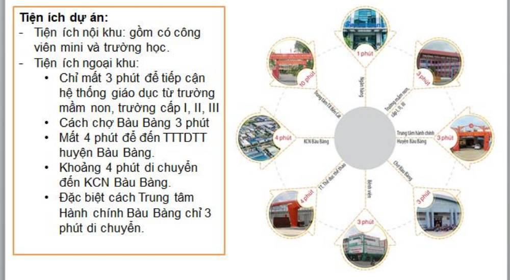 Tiện ích vàng tại dự án Golden Future City Kim Oanh