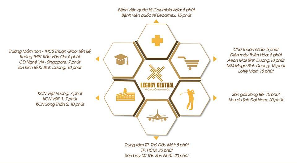 Tiện ích – Yếu tố khẳng định đẳng cấp của dự án Legacy Central